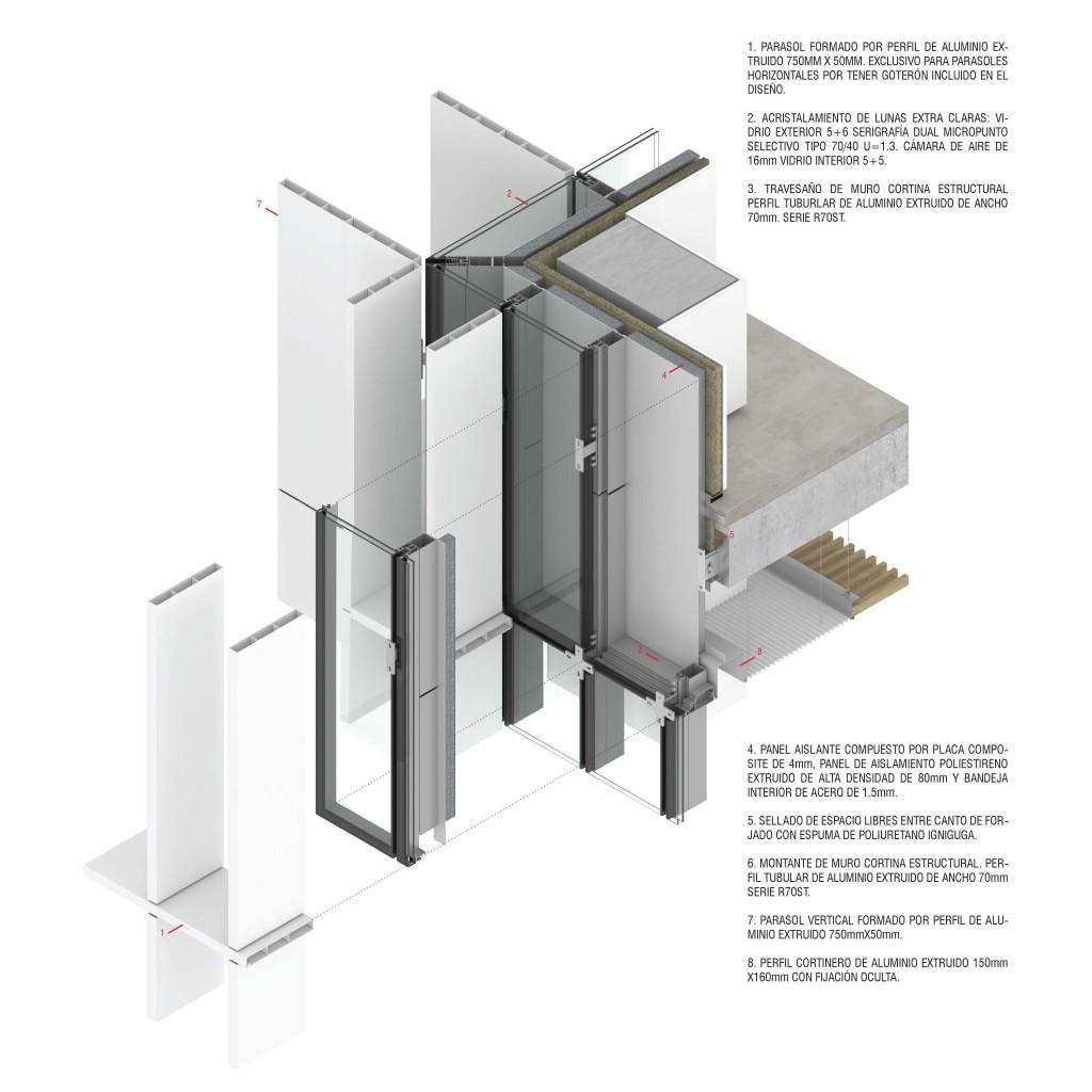 BIOCRUCES_RIVENTI_infografía_3d